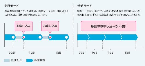 fig_graf